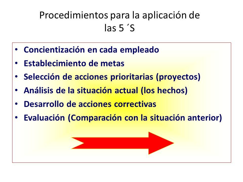Procedimientos para la aplicación de las 5 ´S