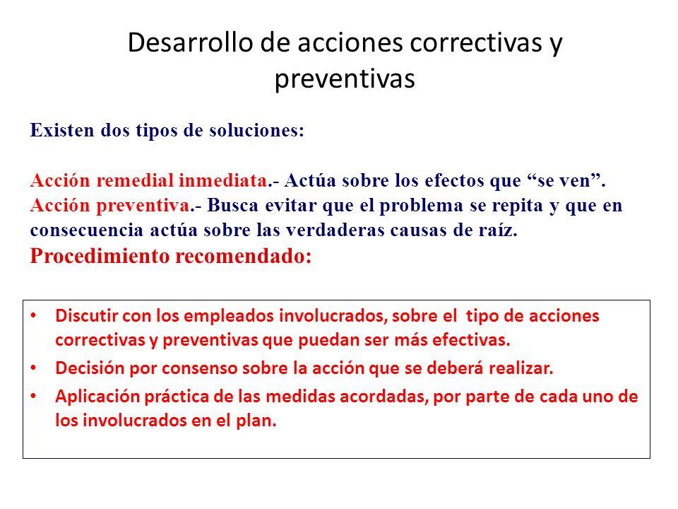 Desarrollo de acciones correctivas y preventivas