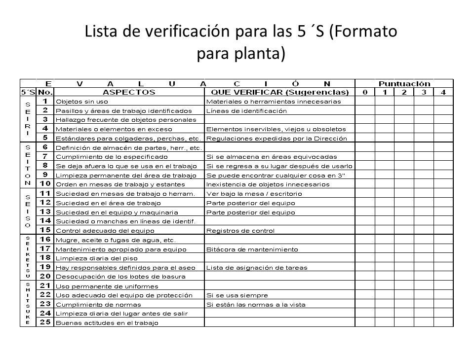 Lista de verificación para las 5 ´S (Formato para planta)