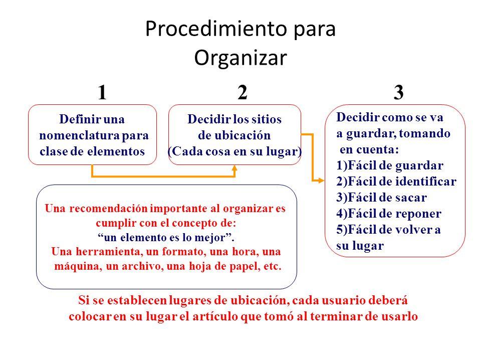 Procedimiento para Organizar