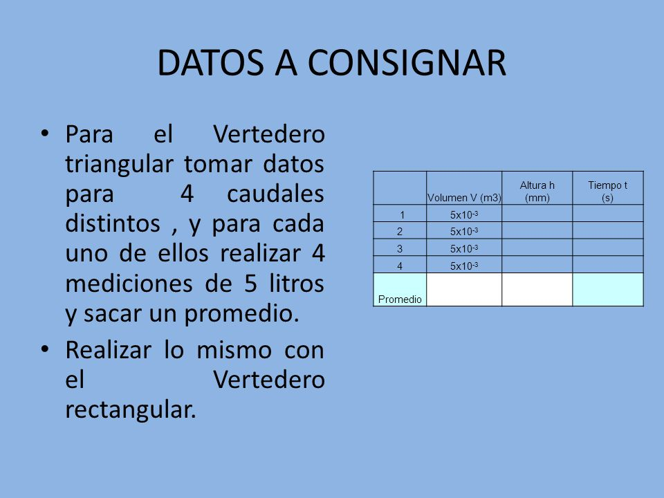 DATOS A CONSIGNAR
