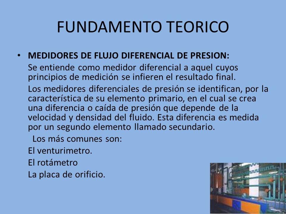 FUNDAMENTO TEORICO MEDIDORES DE FLUJO DIFERENCIAL DE PRESION: