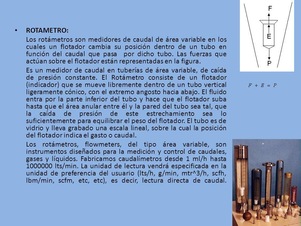 ROTAMETRO: