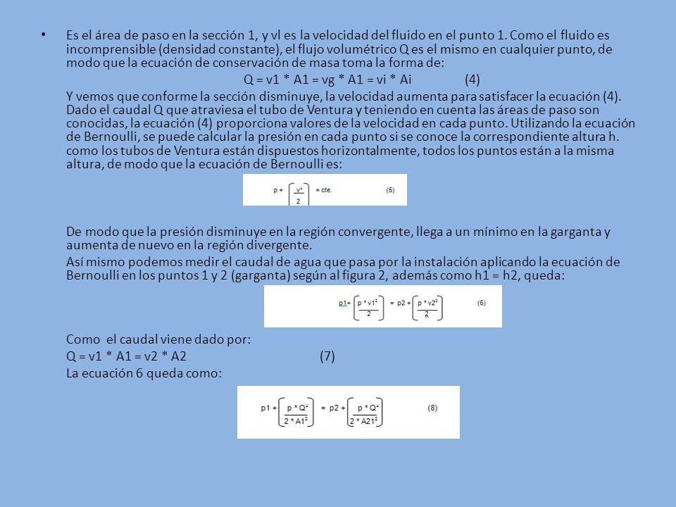 Es el área de paso en la sección 1, y vl es la velocidad del fluido en el punto 1. Como el fluido es incomprensible (densidad constante), el flujo volumétrico Q es el mismo en cualquier punto, de modo que la ecuación de conservación de masa toma la forma de: