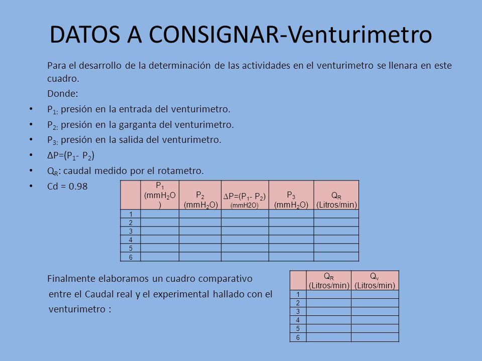 DATOS A CONSIGNAR-Venturimetro