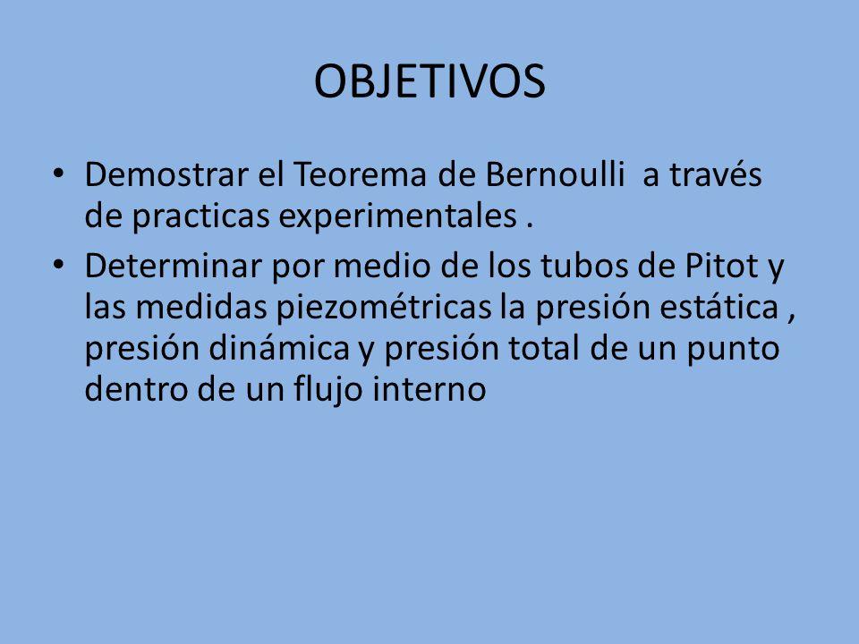 OBJETIVOS Demostrar el Teorema de Bernoulli a través de practicas experimentales .