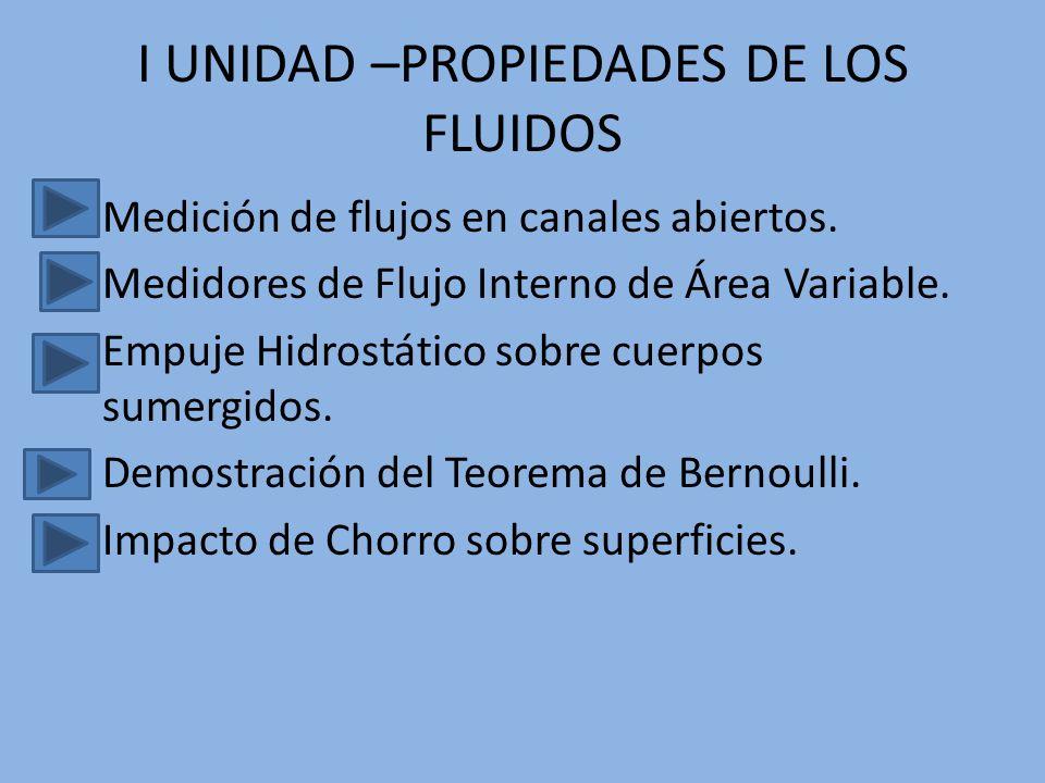 I UNIDAD –PROPIEDADES DE LOS FLUIDOS