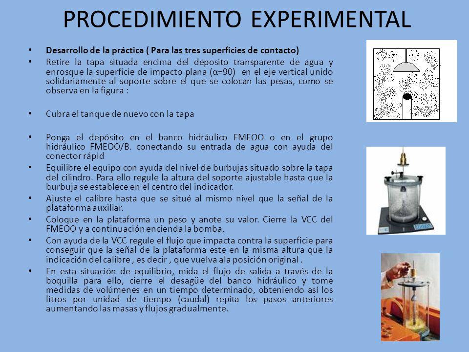PROCEDIMIENTO EXPERIMENTAL