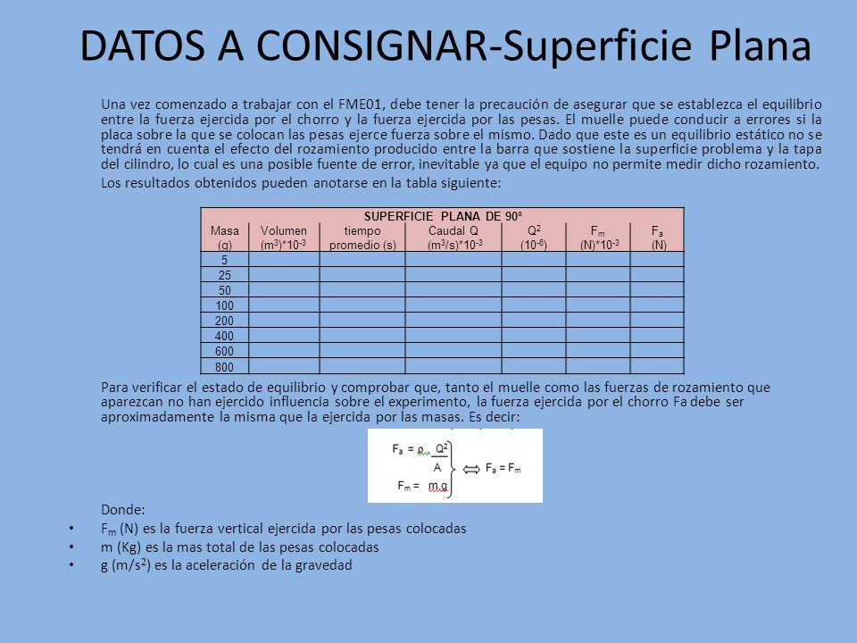 DATOS A CONSIGNAR-Superficie Plana