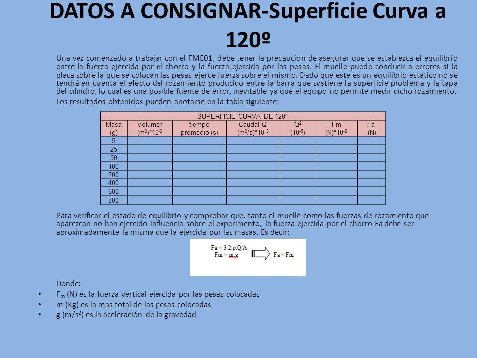 DATOS A CONSIGNAR-Superficie Curva a 120º