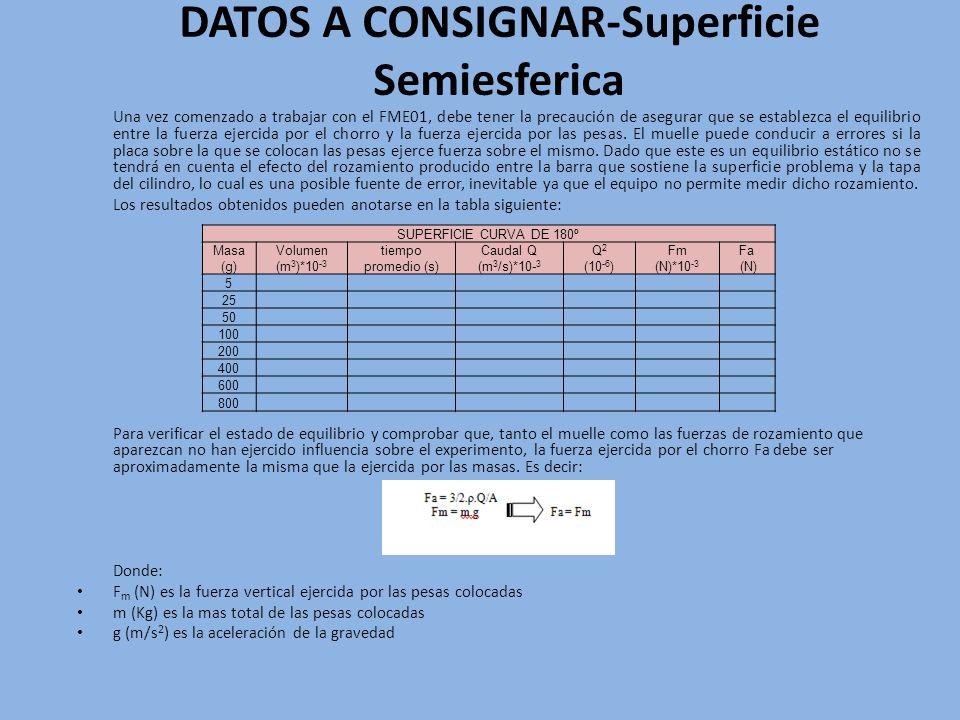 DATOS A CONSIGNAR-Superficie Semiesferica