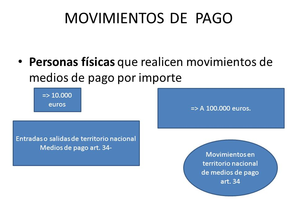 MOVIMIENTOS DE PAGO Personas físicas que realicen movimientos de medios de pago por importe. => 10.000 euros.