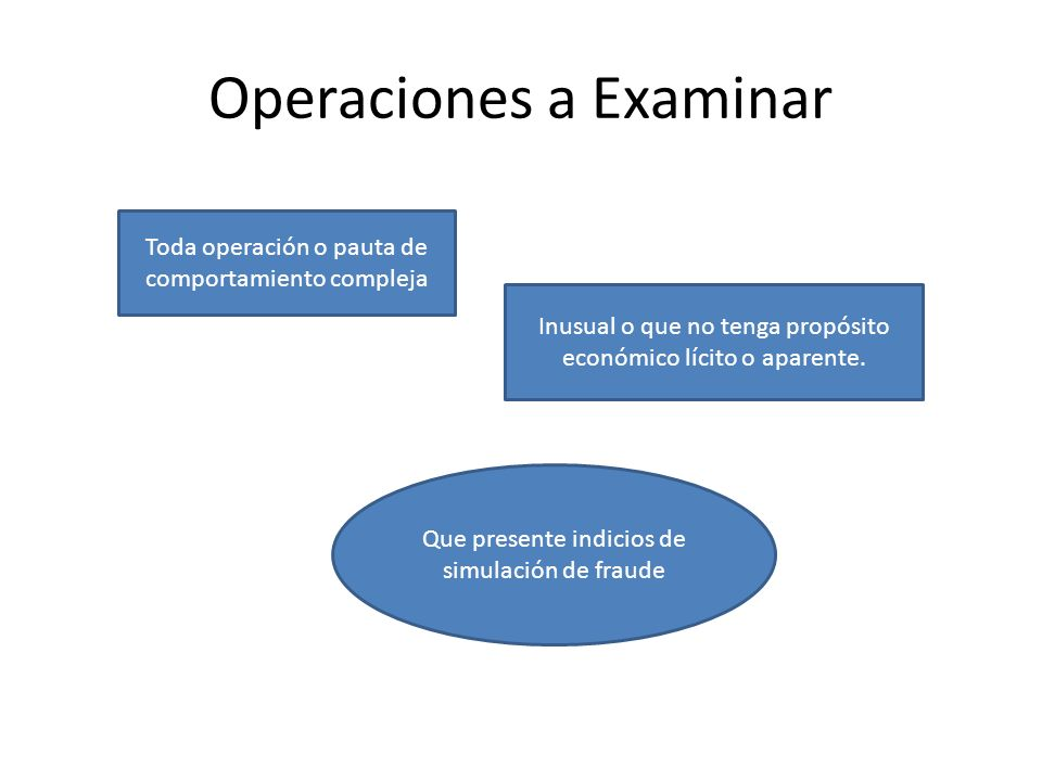 Operaciones a Examinar