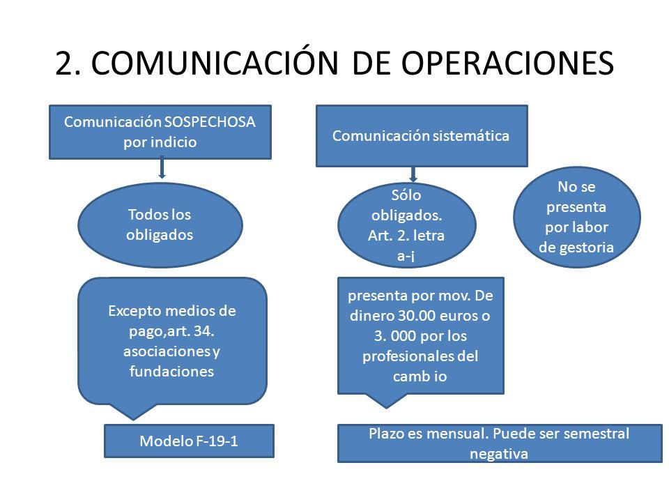 2. COMUNICACIÓN DE OPERACIONES