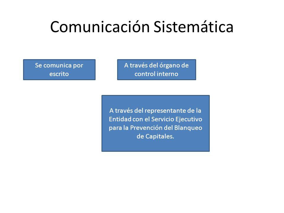 Comunicación Sistemática