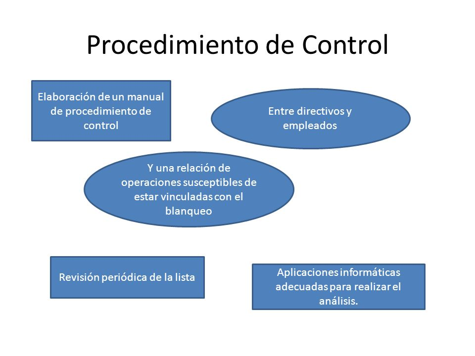 Procedimiento de Control