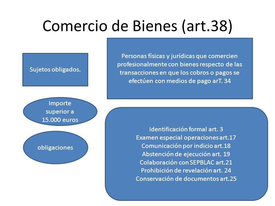 Comercio de Bienes (art.38)