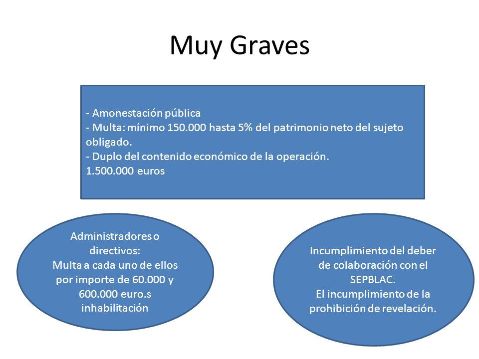 Muy Graves - Amonestación pública