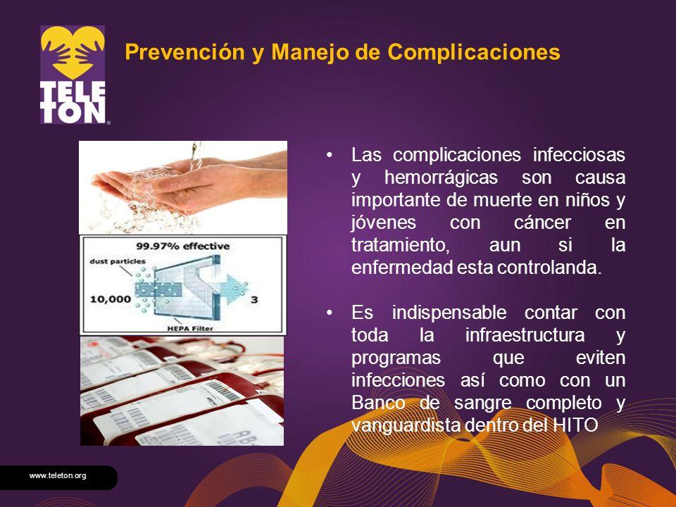 Prevención y Manejo de Complicaciones