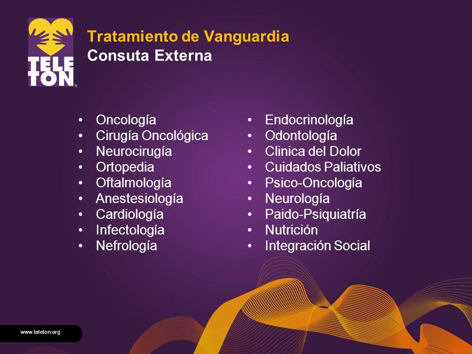 Tratamiento de Vanguardia Consuta Externa