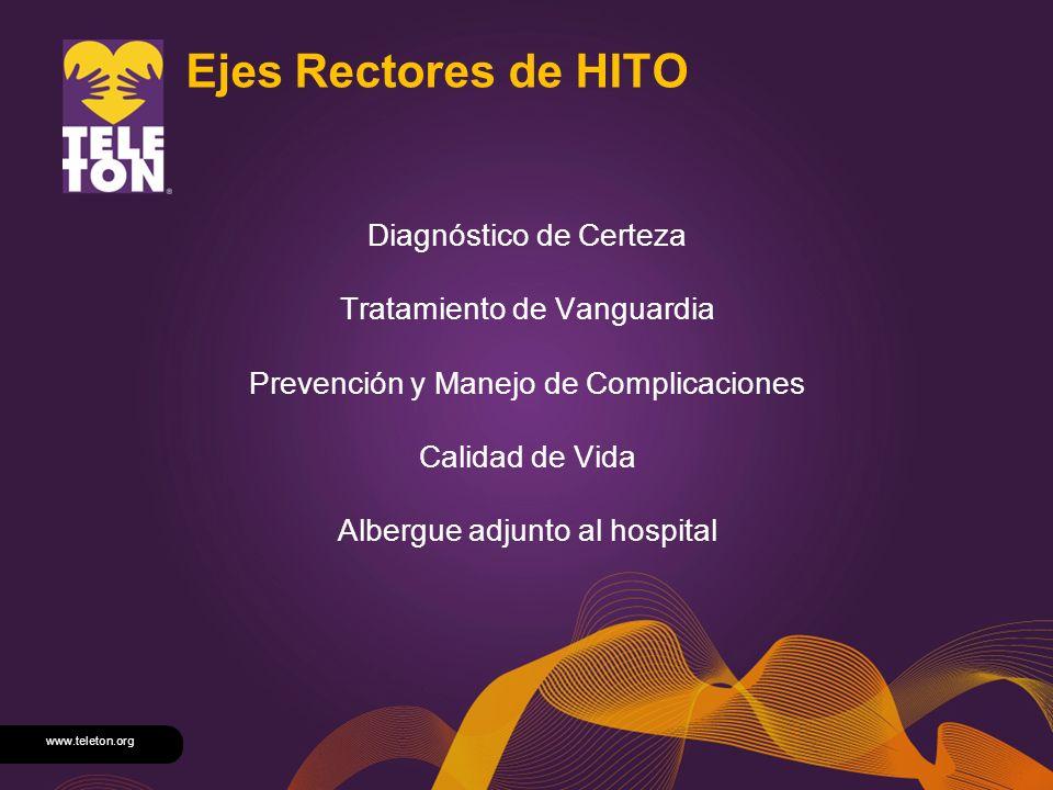 Ejes Rectores de HITO Diagnóstico de Certeza Tratamiento de Vanguardia