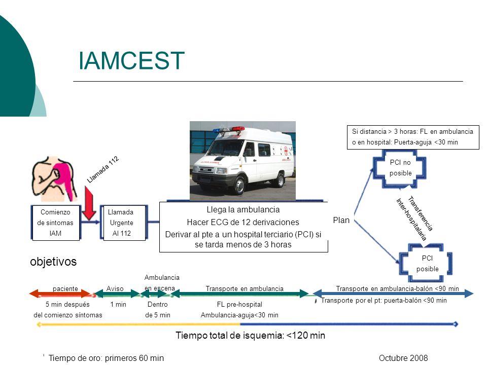 IAMCEST objetivos Tiempo total de isquemia: <120 min