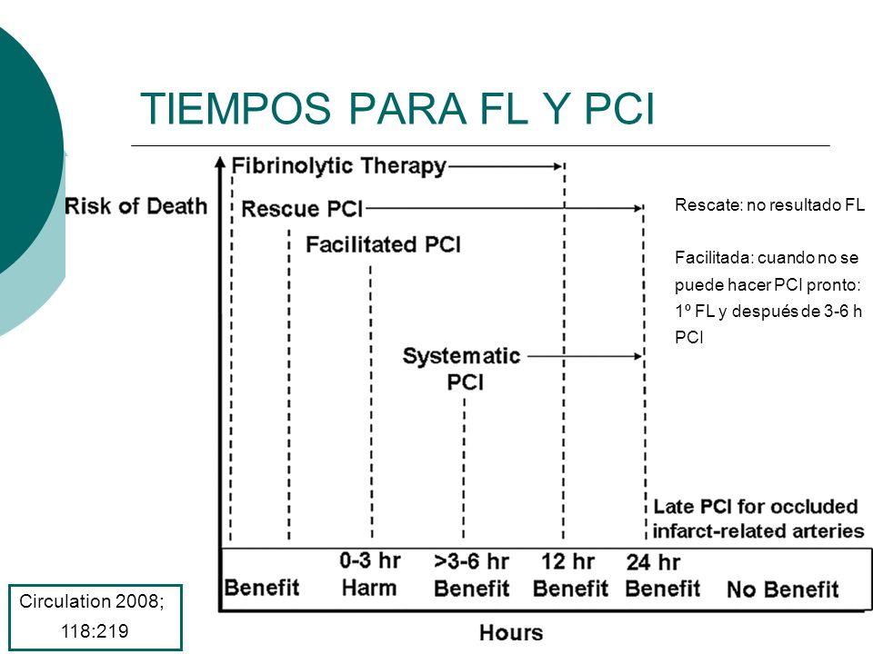 TIEMPOS PARA FL Y PCI Circulation 2008; 118:219