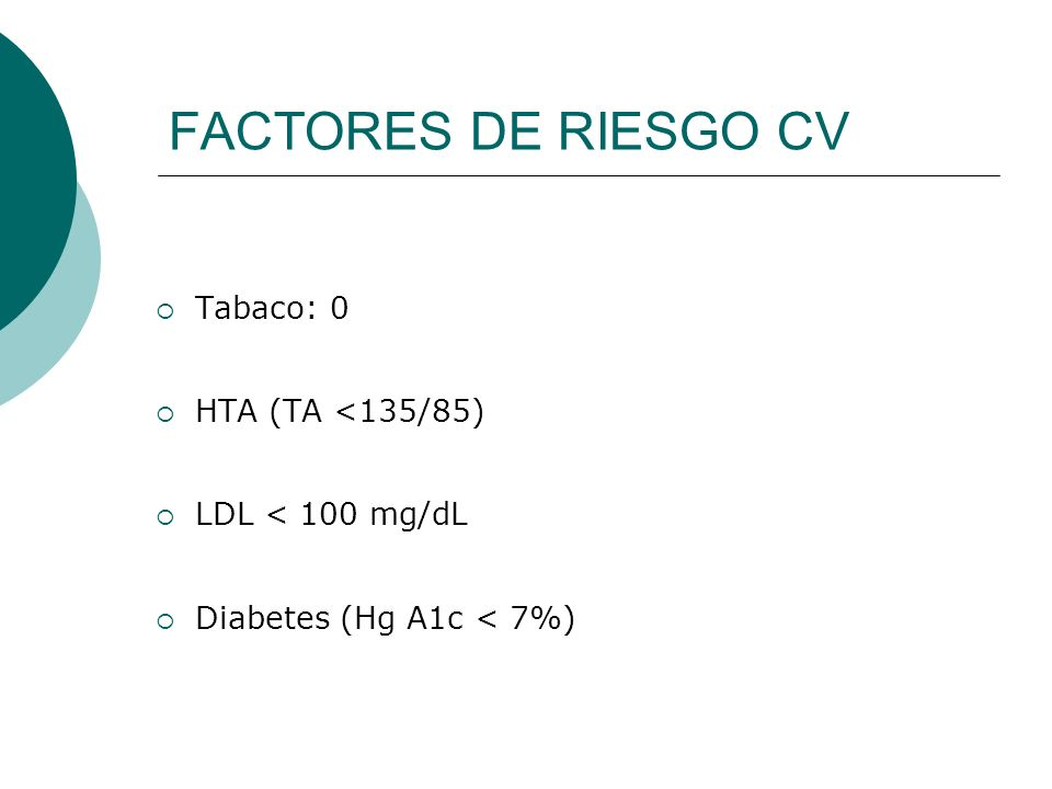 FACTORES DE RIESGO CV Tabaco: 0 HTA (TA <135/85) LDL < 100 mg/dL