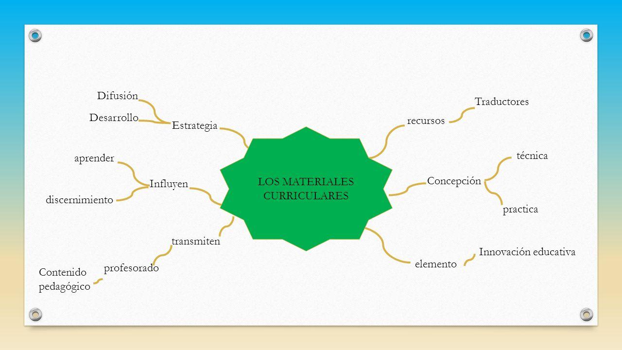 LOS MATERIALES CURRICULARES