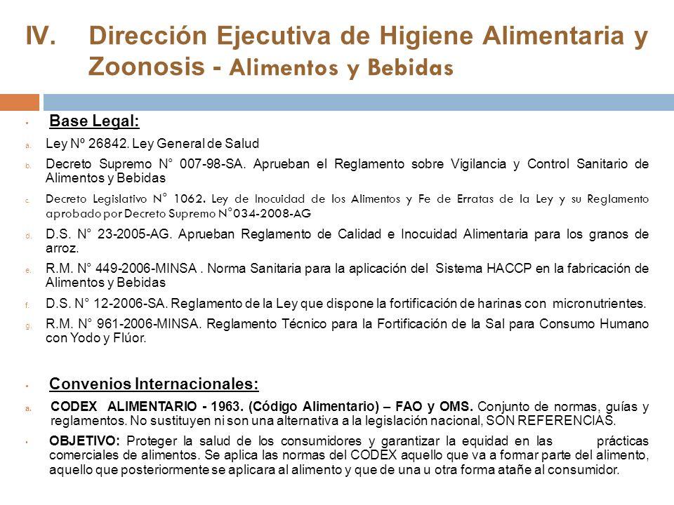 Dirección Ejecutiva de Higiene Alimentaria y Zoonosis - Alimentos y Bebidas