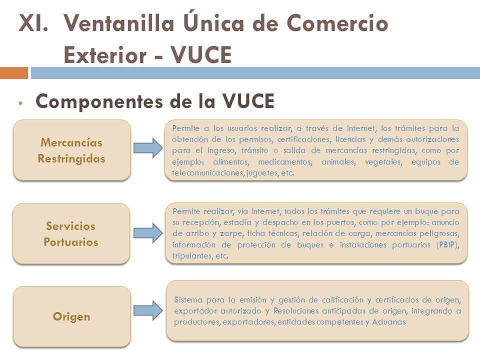 Ventanilla Única de Comercio Exterior - VUCE