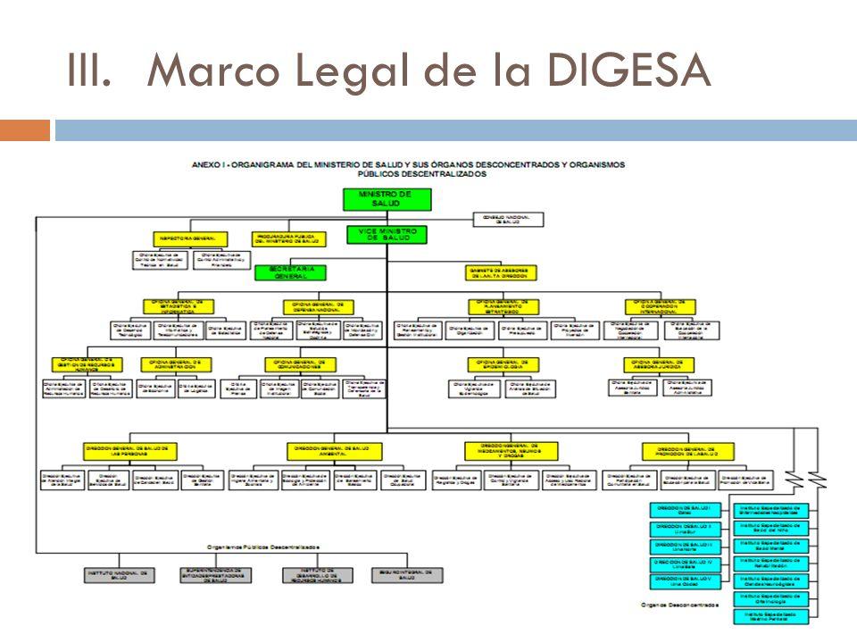 Marco Legal de la DIGESA