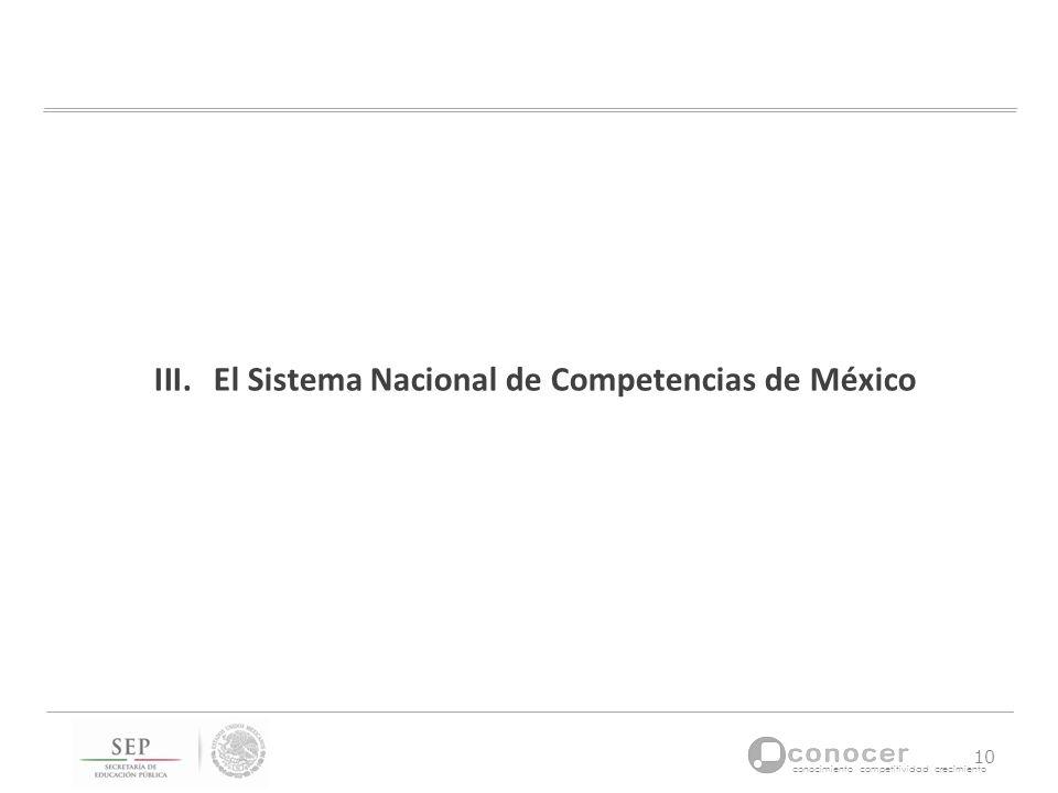 El Sistema Nacional de Competencias de México