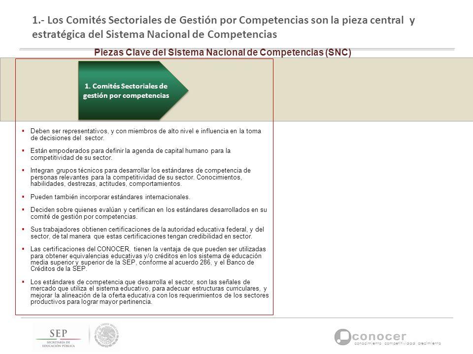1.- Los Comités Sectoriales de Gestión por Competencias son la pieza central y estratégica del Sistema Nacional de Competencias