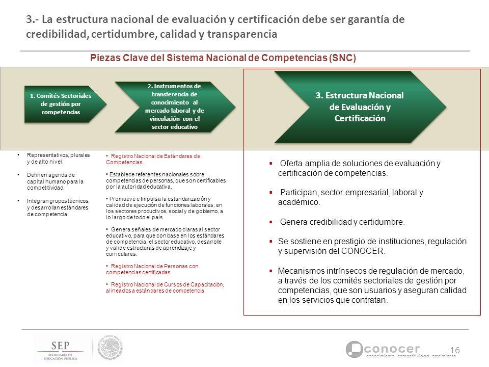 3.- La estructura nacional de evaluación y certificación debe ser garantía de credibilidad, certidumbre, calidad y transparencia