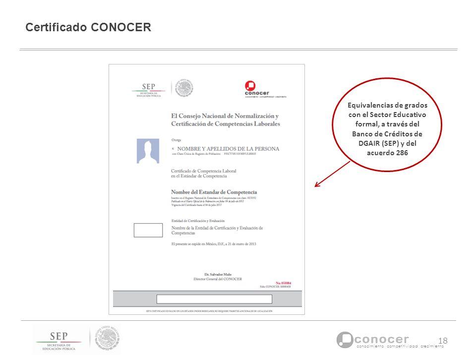 Certificado CONOCER Equivalencias de grados con el Sector Educativo formal, a través del Banco de Créditos de DGAIR (SEP) y del acuerdo 286.