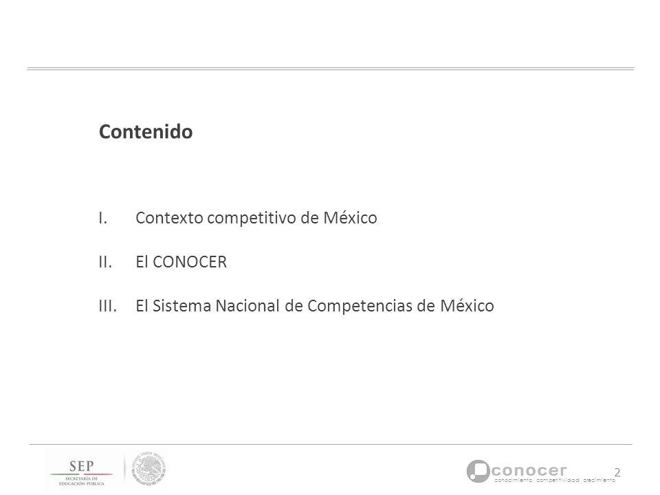 Contenido Contexto competitivo de México El CONOCER