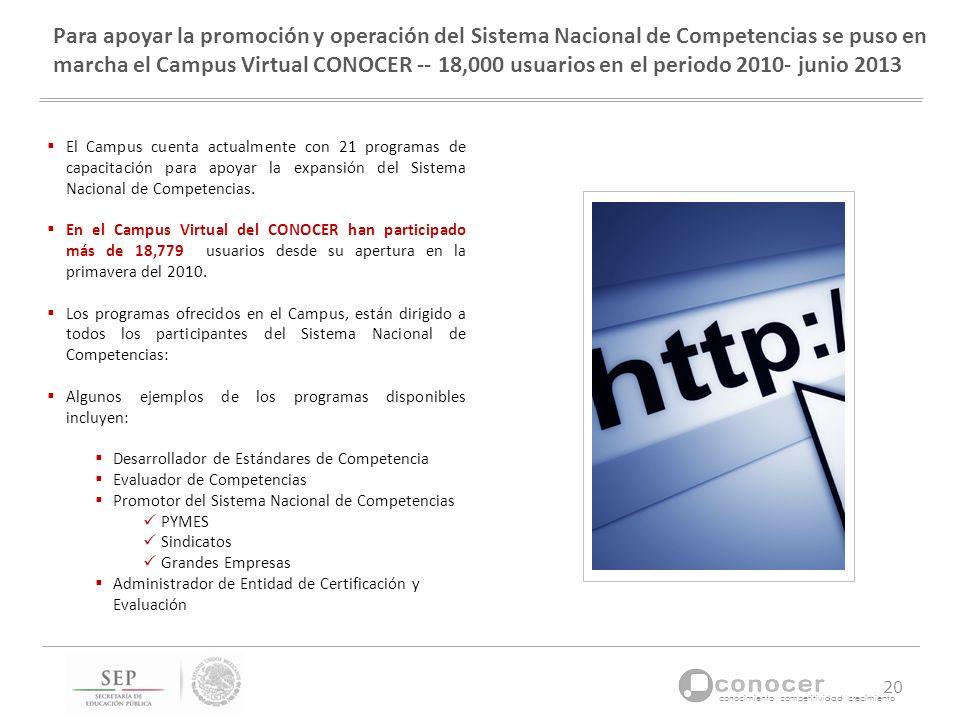 Para apoyar la promoción y operación del Sistema Nacional de Competencias se puso en marcha el Campus Virtual CONOCER -- 18,000 usuarios en el periodo 2010- junio 2013