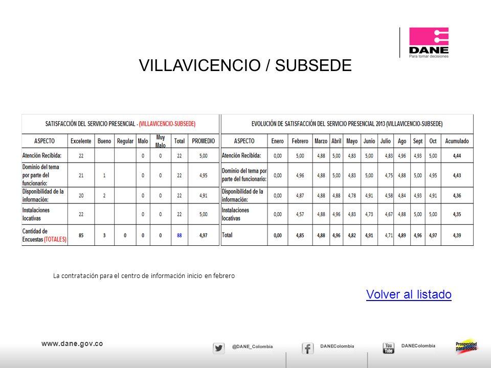 VILLAVICENCIO / SUBSEDE