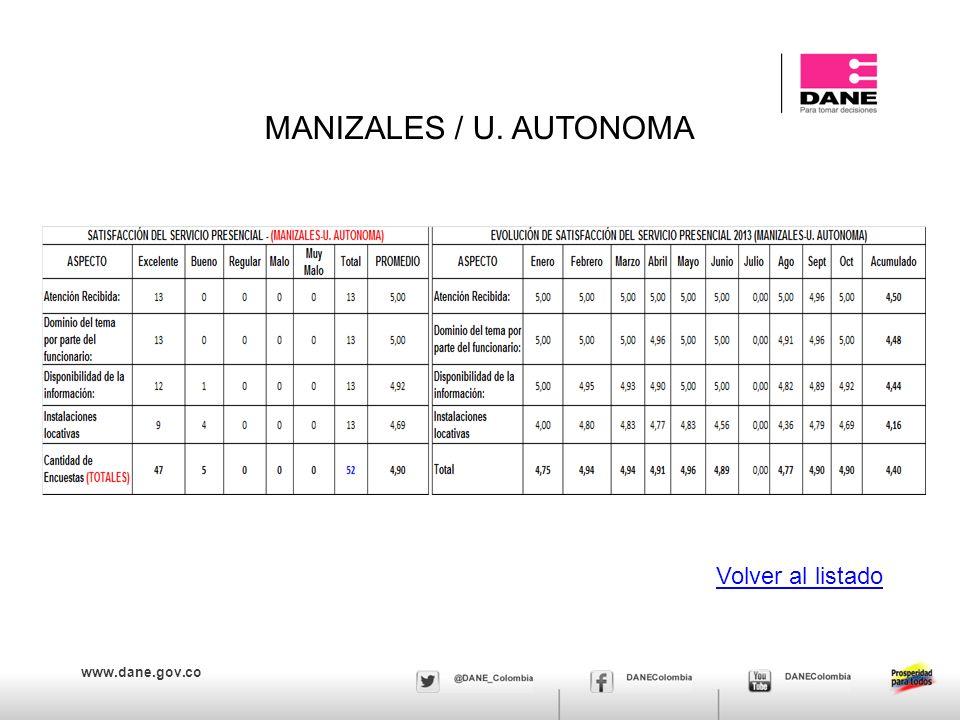 MANIZALES / U. AUTONOMA Volver al listado