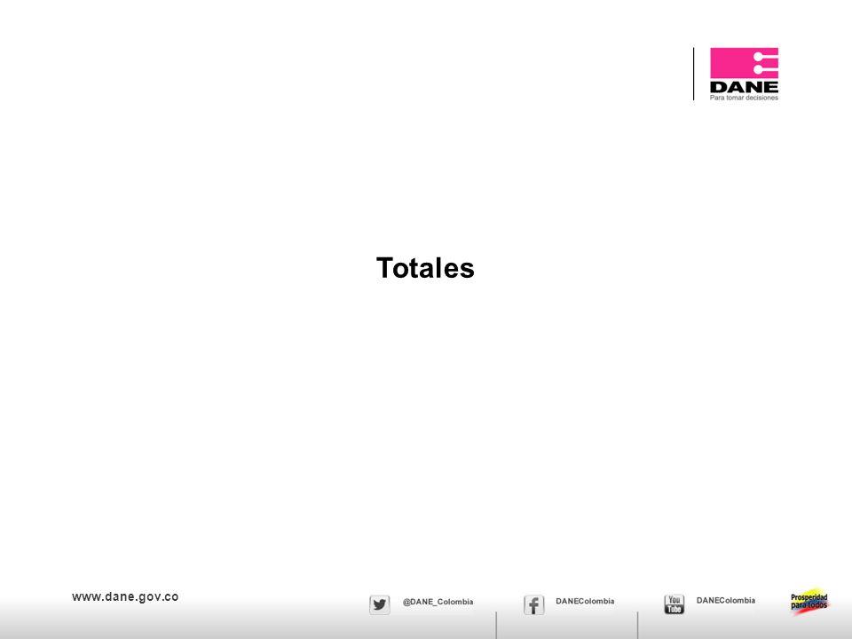 Totales