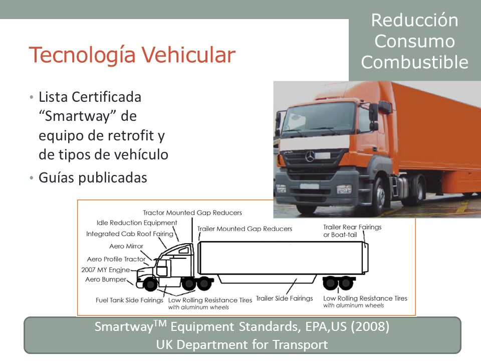 Tecnología Vehicular Reducción Consumo Combustible