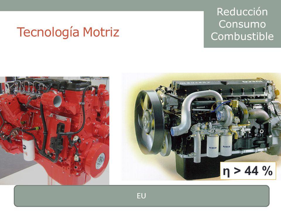Reducción Consumo Combustible Tecnología Motriz η > 44 % EU