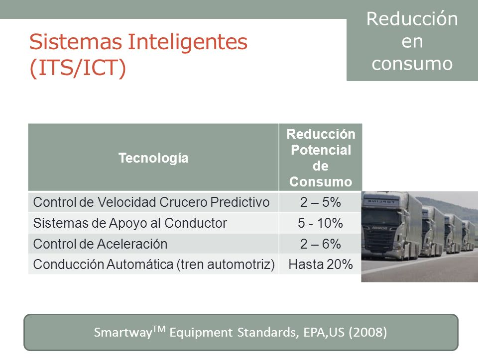 Sistemas Inteligentes (ITS/ICT)