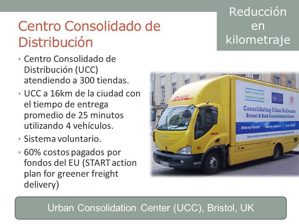 Centro Consolidado de Distribución