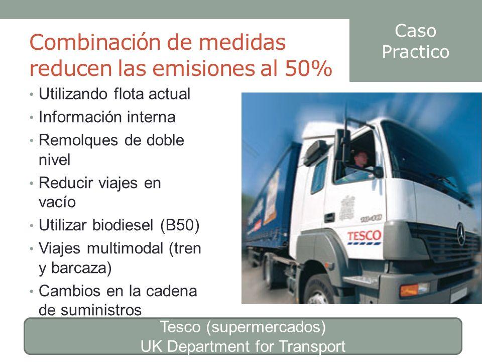 Combinación de medidas reducen las emisiones al 50%