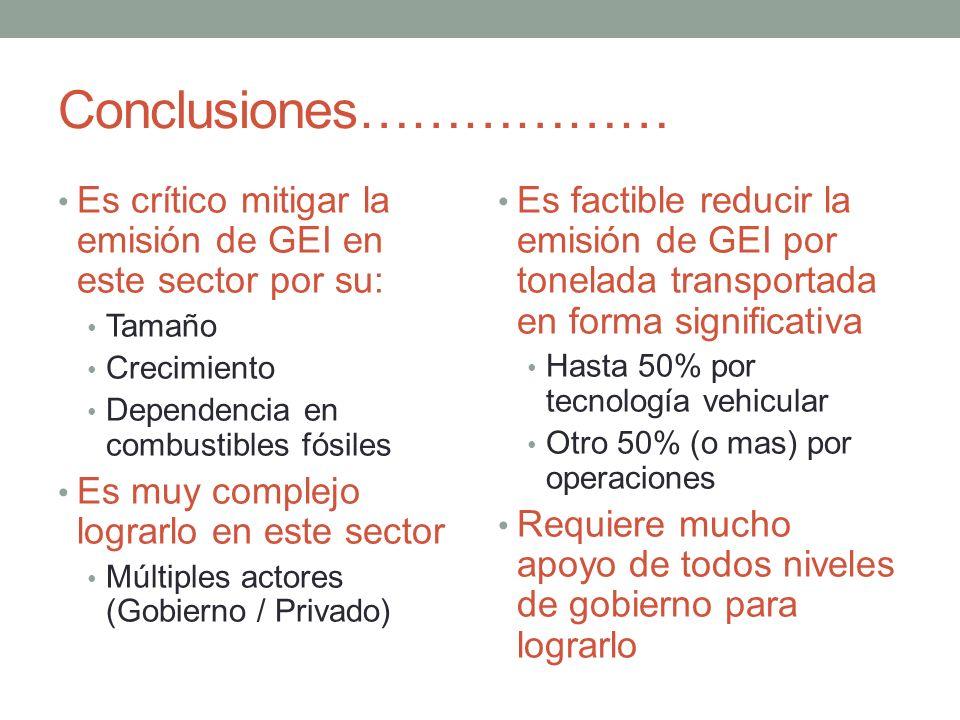 Conclusiones……………… Es crítico mitigar la emisión de GEI en este sector por su: Tamaño. Crecimiento.