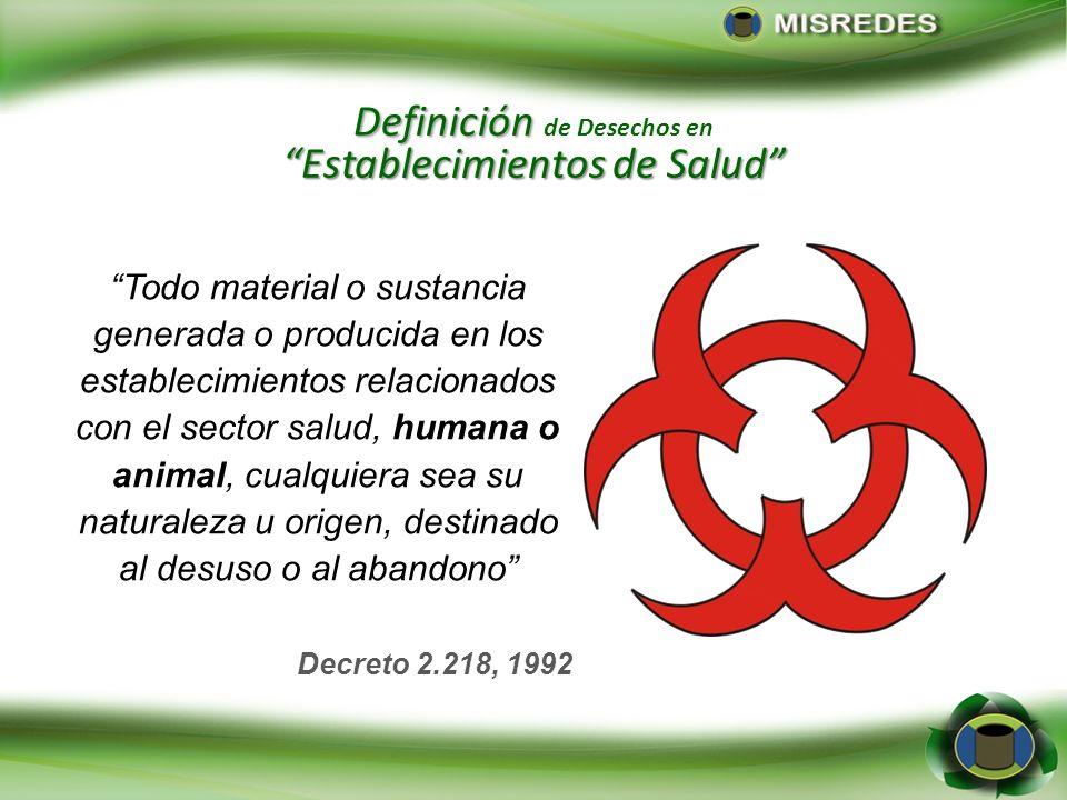 Definición de Desechos en Establecimientos de Salud