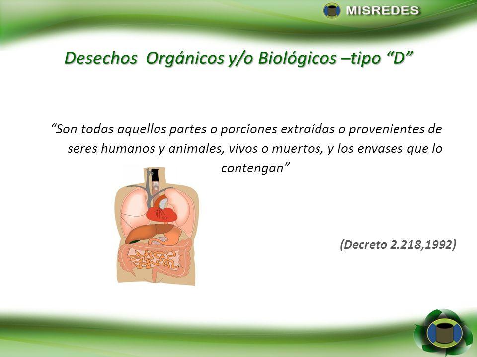 Desechos Orgánicos y/o Biológicos –tipo D