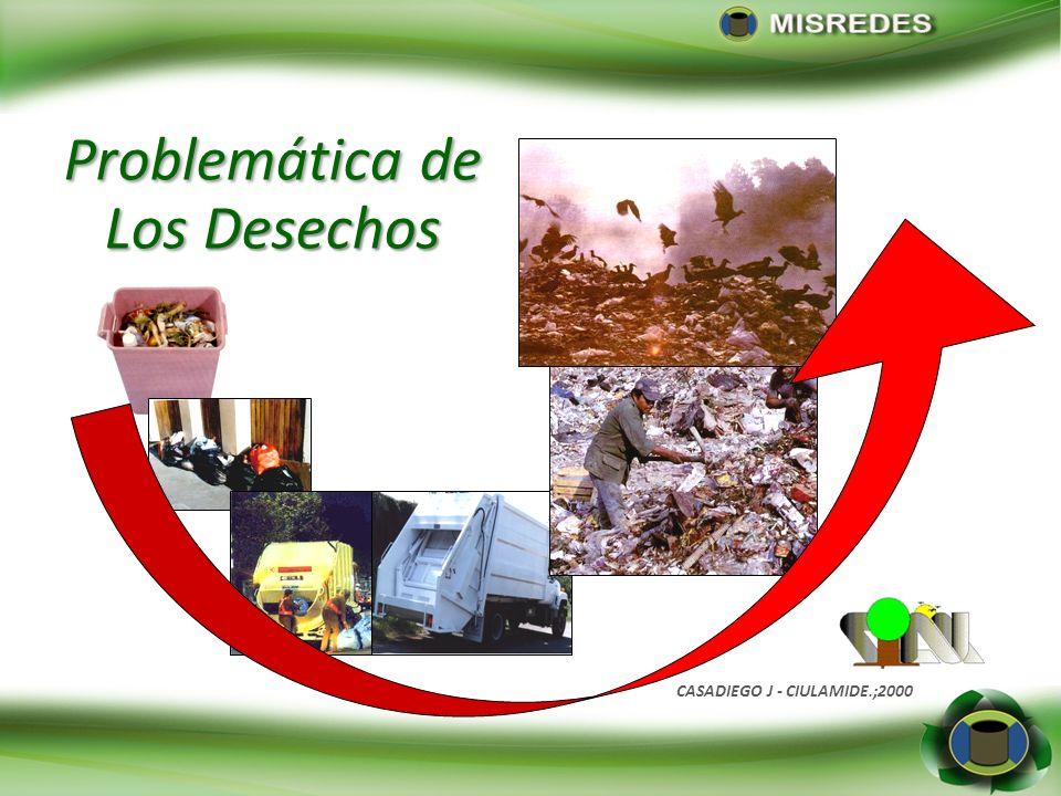 Problemática de Los Desechos CASADIEGO J - CIULAMIDE.;2000
